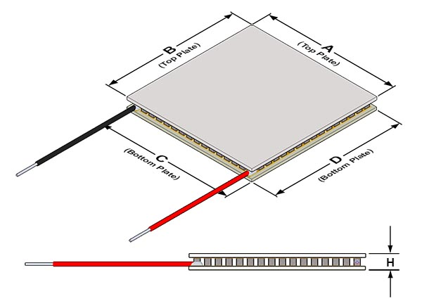 image of TEG dimensions
