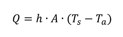 image of formula used to calculate th e heat loss or gain from a surface by convection heat transfer