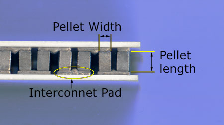 side view of TEC showing how to measure pellet length