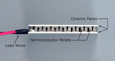 Side view of TEC with labels of peltier parts