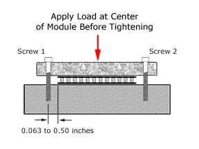 Image showing how to properly load an assembly before tightening screws