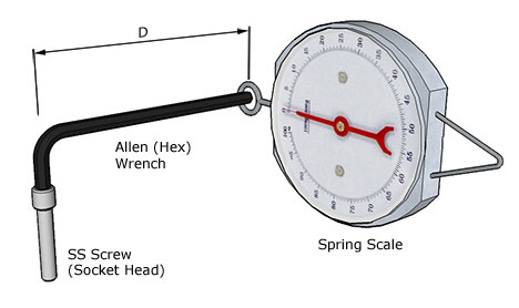 image showing alternative method of calculating torque for tightening screw