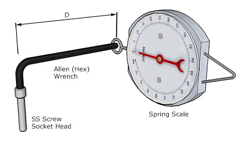 graphic of using an allen wrench and pull scale to substitute for a torque screwdriver